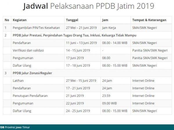Perpanjangan Masa Pendaftaran PPDB 2019 Jalur Online